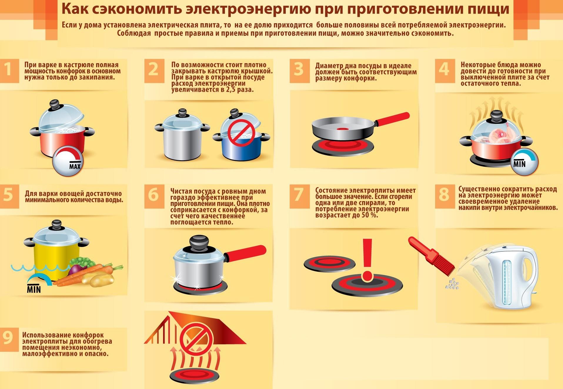 Экономия эл-ва при приготовлении пищи